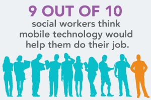 96-of-workers-want-mobile-technology2