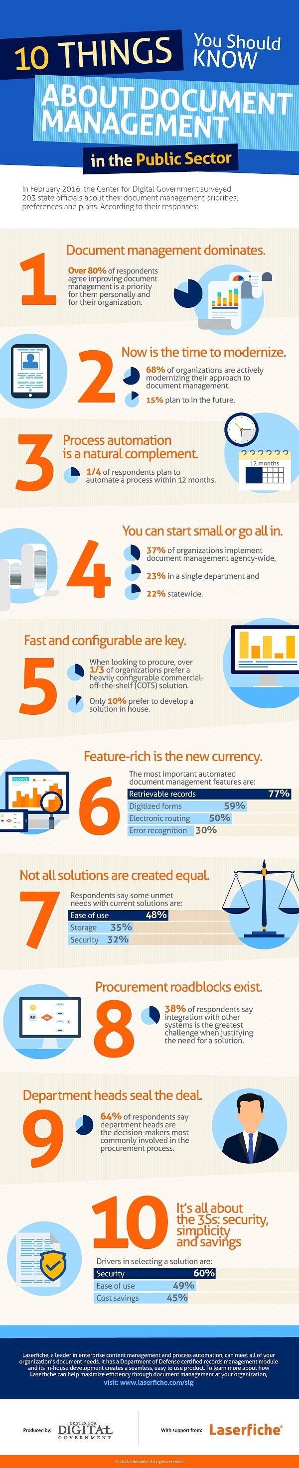 Laserfiche infographic