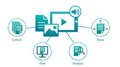 Collect, view, and share case content for Traverse to analyze