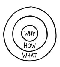 Lauren-Emerging-Leader-Why-Circles