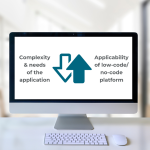 Applicability of low-code/no-code platforms for human services software depends on complexity of the application