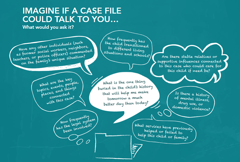 Case Discovery - What if a Child Welfare case file could talk?